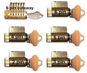 training and pin locks